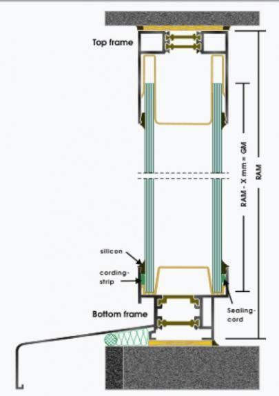 Channel Glass Detail Pdf