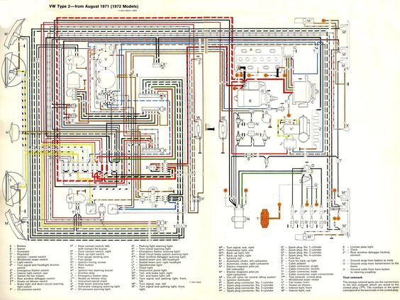 volkswagen transporter t5 wiring diagram images vw bus wiring diagram this wiring diagram is courtesy of