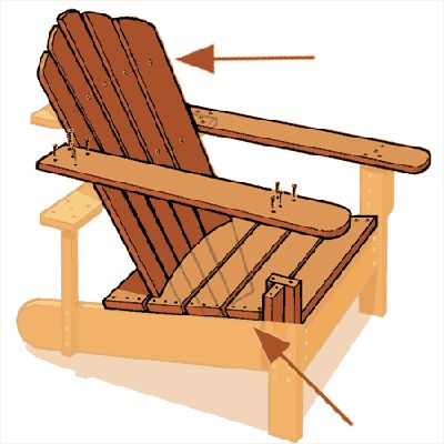 Adirondack Chairs House And The Plan On Pinterest