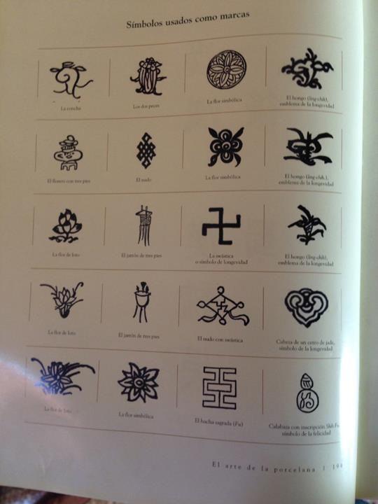 Simbolos usados como marcas de casas de porcelana museo for Marcas de porcelana