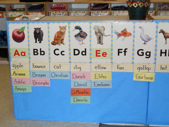 Word wall for a preschool classroom