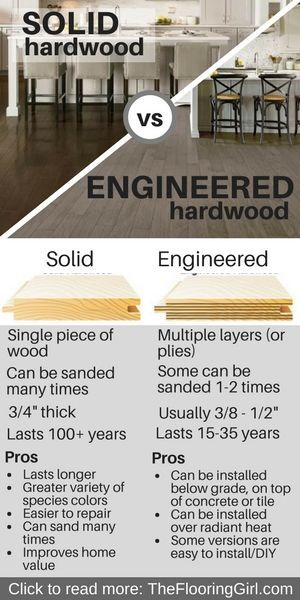 Solid Vs Engineered Hardwood Which Is Better Engineered