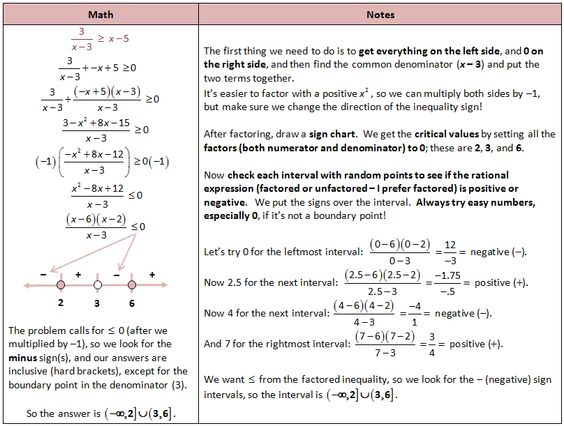 Solving Complicated Rational Inequalities with Sign Chart – Rational Inequalities Worksheet