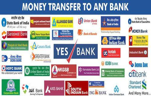 Pin On Money Transfer Services