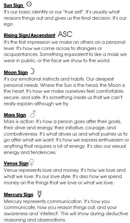Sun Sign, Rising Sign, Moon Sign, Mars Sign, Venus Sign, Mercury Sign | #astrology