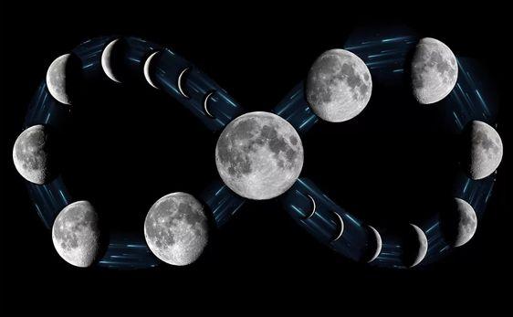 Лунно-Солнечный календарь, Санкт-Петербург