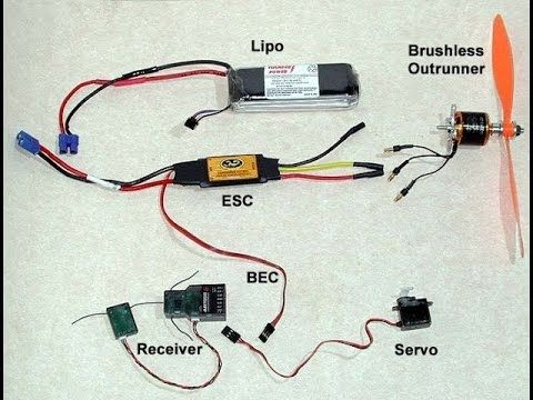 Wiring Diagram Electric R C Airplane Wiring Diagram