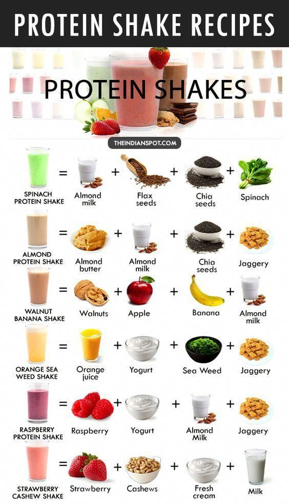 Peach Smoothie Clean Eating Snacks Recipe Smoothie Recipes Healthy Breakfast Healthy Protein Shake Recipes Healthy Protein Shakes