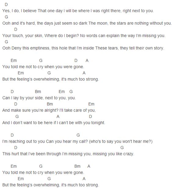 Guitar guitar chords you and me : Pinterest • The world's catalog of ideas