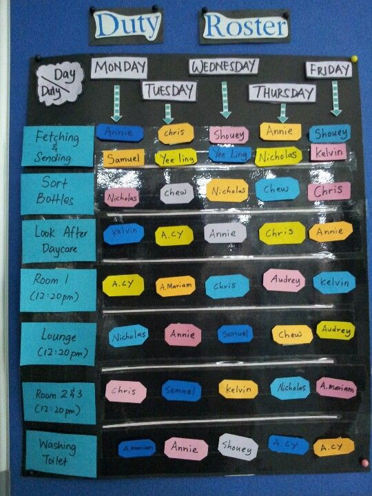 Classroom Duty Roster Design ~ Duty roster classroom ideas pinterest