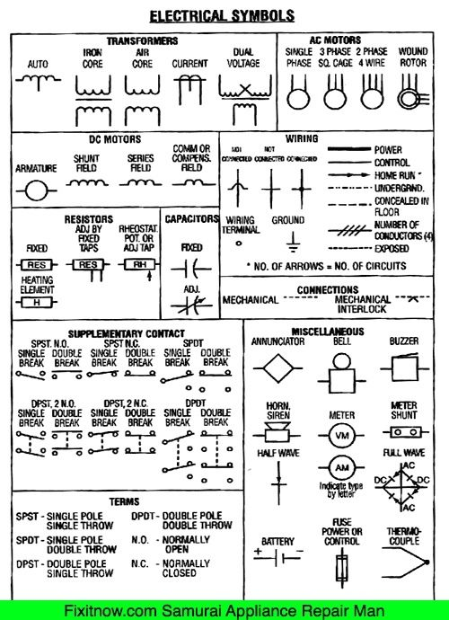 Schematic Symbols Chart | Electrical Symbols on Wiring and Schematic ...