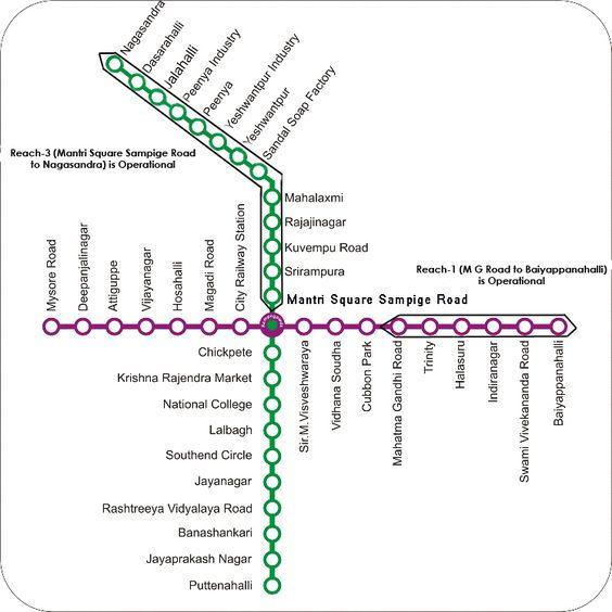 Die indische Stadt #Bangalore hat ihr U-Bahn-System im Oktober 2011 eröffnet. Diese U-Bahn hat 2 Linien, die 16 Stationen dienen. Die gesamte Länge des Systems beträgt 42,3 km. Der Betreiber dieses Systems ist Bangalore Metro Rail Corporation Ltd. (BMRCL). Das System dient über 50.000 Passagiere täglich (2015), was eine relativ geringe Ausnutzung ist in Anbetracht, dass in der Bangalore Metropole 5,7 Millionen Einwohner leben. #namma #u-bahn
