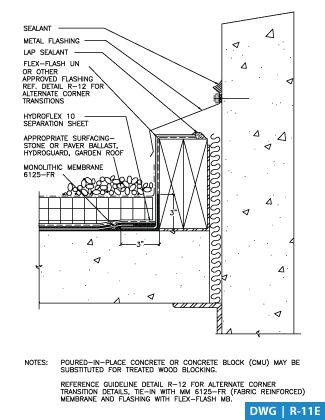 Roof Garden Parapet Detail Google Meklē Ana Mezgli