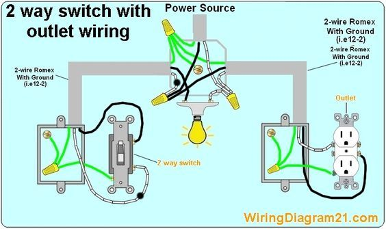 Electrical Outlet 2 Way Switch Wiring Diagram How To Wire Light With Receptacl Light Switch Wiring Outlet Wiring Home Electrical Wiring