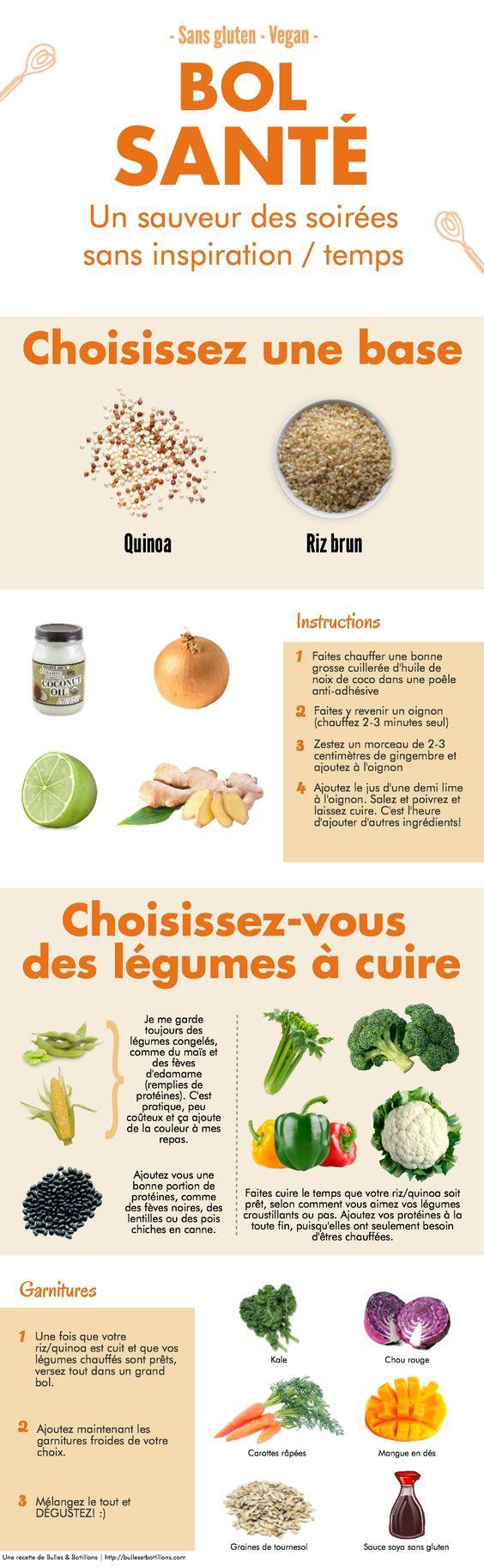 Recette rapide de bol sant vegan et sans gluten for Astuces cuisine rapide