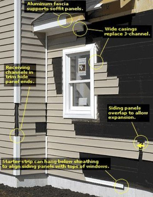 This Article Explains How To Install Vinyl Siding So That It Looks Good And Doesnt Leak Included Is A Discus In 2020 Vinyl Siding Vinyl Siding Installation Diy Siding