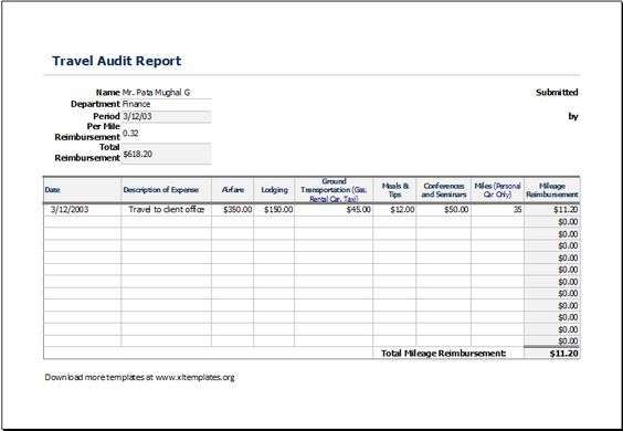 Travel audit report template DOWNLOAD at    wwwxltemplates - auto expense report