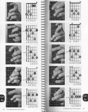 Guitar guitar chords all : Book on Pinterest