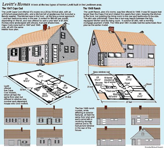 Outdoor Kitchens Kits Cape Cod Ma Ct Ny: Floor Plans For The Infamous Levitt Houses. Like Mom And