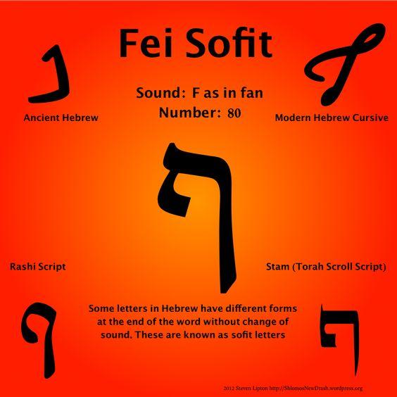 Hebrew Letter Tzadi | Shlomo's Drash | A personal view of Torah, Jewish Life, and Apps ...