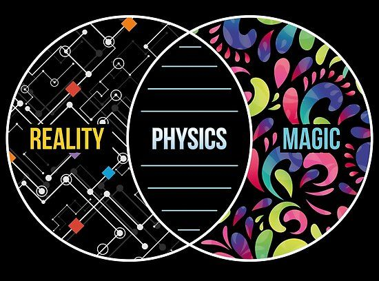 Buy Physics Like Magic But Realfunny Physics Pun Gift By Yeoys As A T Shirt Classic T Shirt Tri Blend T Shirt Physics Humor Physics Poster Science Artwork