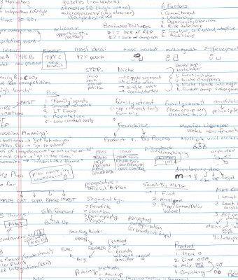 Memorization study tips?