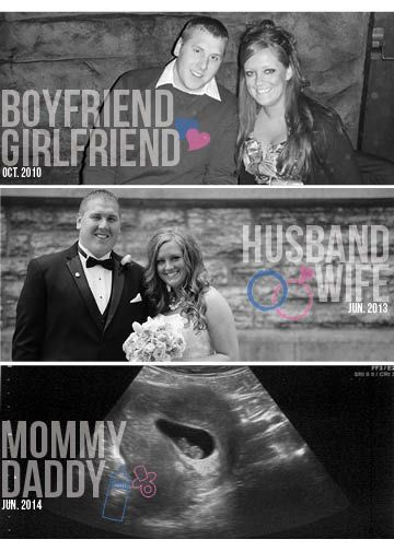 I don't like pregnancy announcements. Change out the last pic for one with the parents and the new baby and I think this would be so cute to hang in the home
