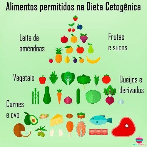 Menu De La Fase De Ataque De La Dieta Dukan 7 Dias Opcion 1