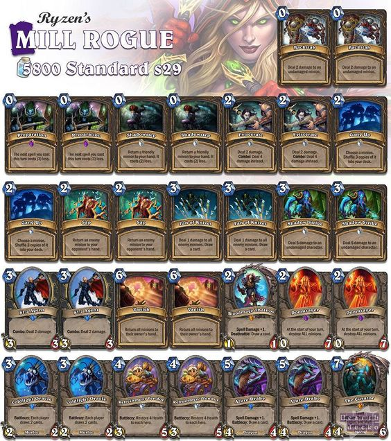 Mill Rogue is given another go. Not sure if The Curator benefits the deck but it can be fun! #Hearthstone #StandardRogue