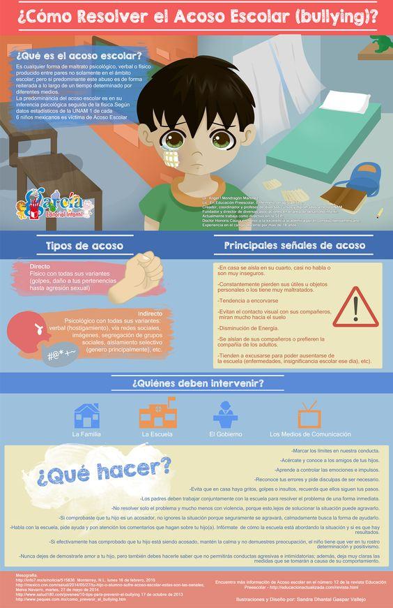acoso escolar infografía