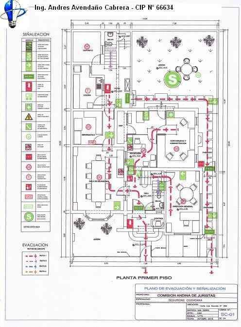 Planos De Senalizacion Y Rutas De Evacuacion Defensa Civil Ruta De Evacuacion Tipos De Senalizacion Planos
