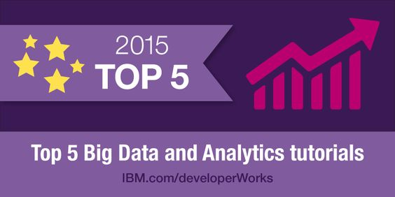 Take a look at the top 5 tutorials as determined by the developerWorks team.