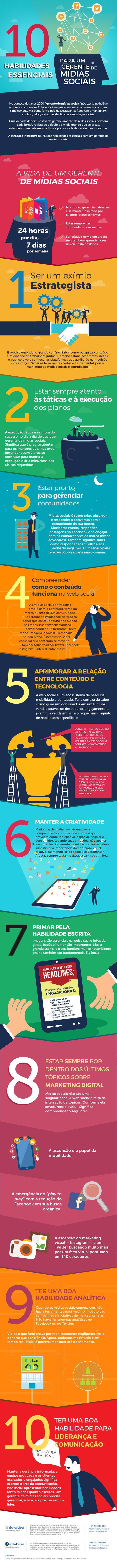 10 habilidades essenciais para um gerente de mídias sociais - Infográficos - Marketing - Administradores.com