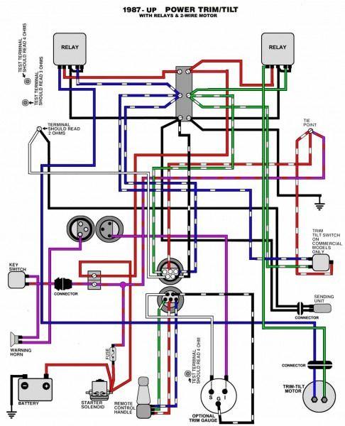 2wire switch wiring diagram tilt and trim wiring diagram wiring diagrams blog  tilt and trim wiring diagram wiring