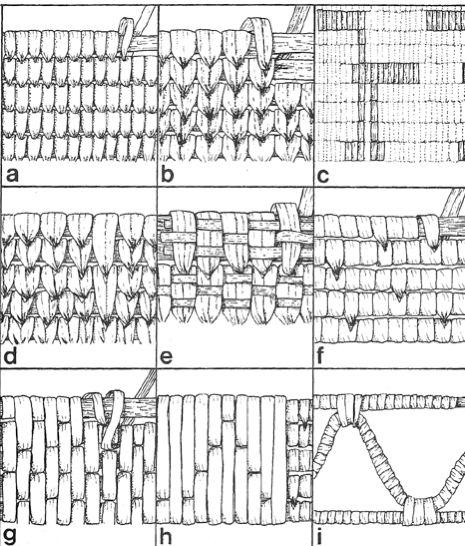 Basket Weaving Types : Types of basket weaving patterns and on