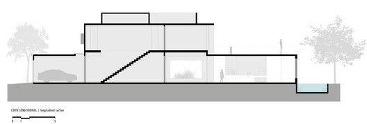 Casa Carrara,Corte longitudinal