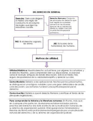 Derecho Romano Mapas Conceptuales Libro De Derecho Romano Derecho Romano Libros De Derecho