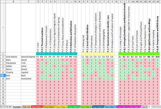 gcse spreadsheet coursework ideas
