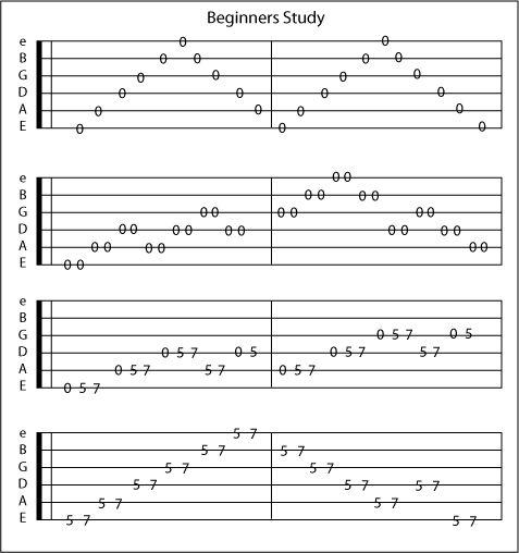 Guitar Tabs For Beginners Conquerguitar Com Guitar Tabs For Beginners Easy Guitar Chords Guitar Chords