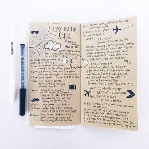Documenting a day in the life. Amy tangerine. Travelers journal.