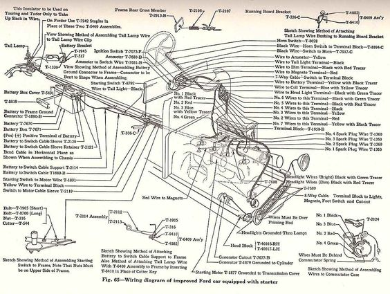 model t ford forum quick question on correct wiring harness number rh pinterest com 1930 Ford Model A Axle Diagram Ford Model A Electrical Diagram