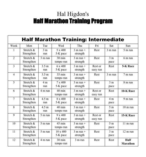 planning ahead this halfmarathon training schedule looks perfect 13 1 miles of fun getting