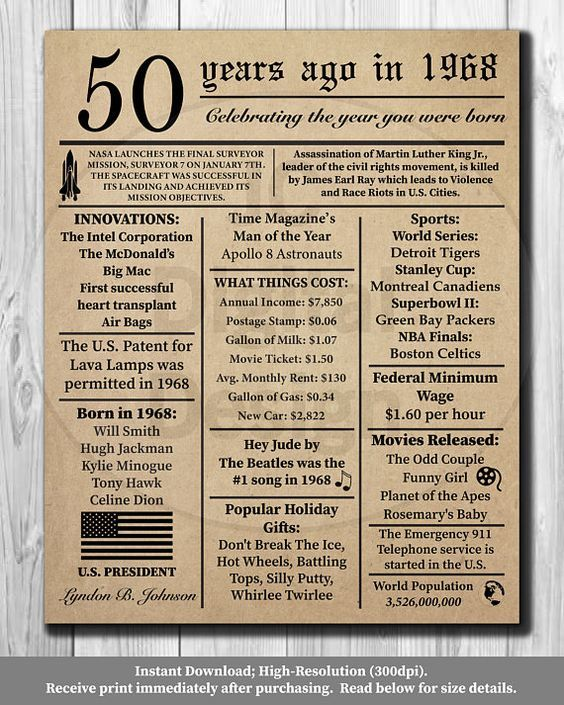 50th Birthday Newspaper Poster 1968 Facts Instant Download 80th