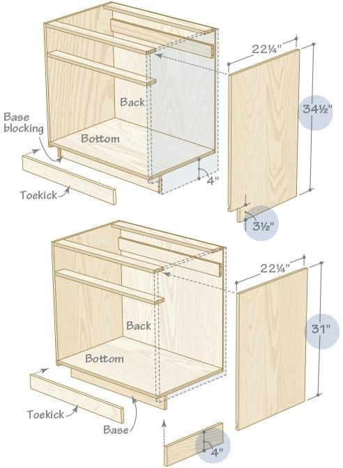 Get Better Use Of Your Sheet Of Plywood Building Kitchen Cabinets Diy Cabinets Woodworking Techniques