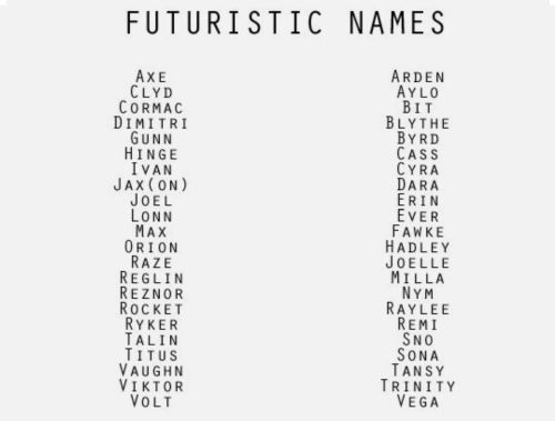 Pin By Baby Hash On Writing Futuristic Names Book Writing Tips Baby Name Generator