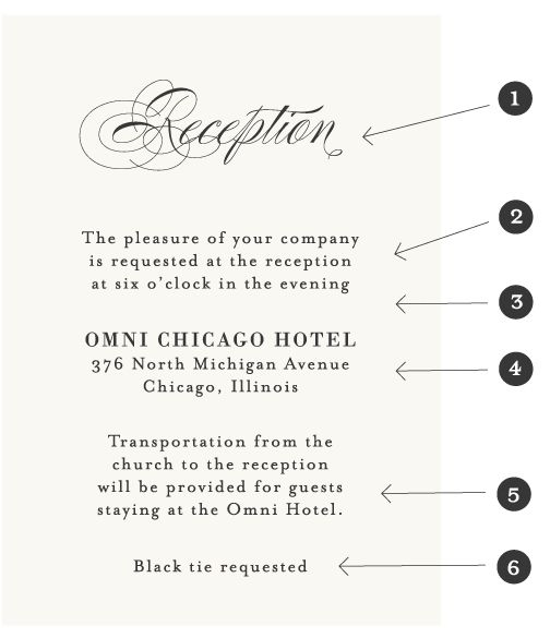 Wedding Stationery Guide Reception Card Wording Samples With