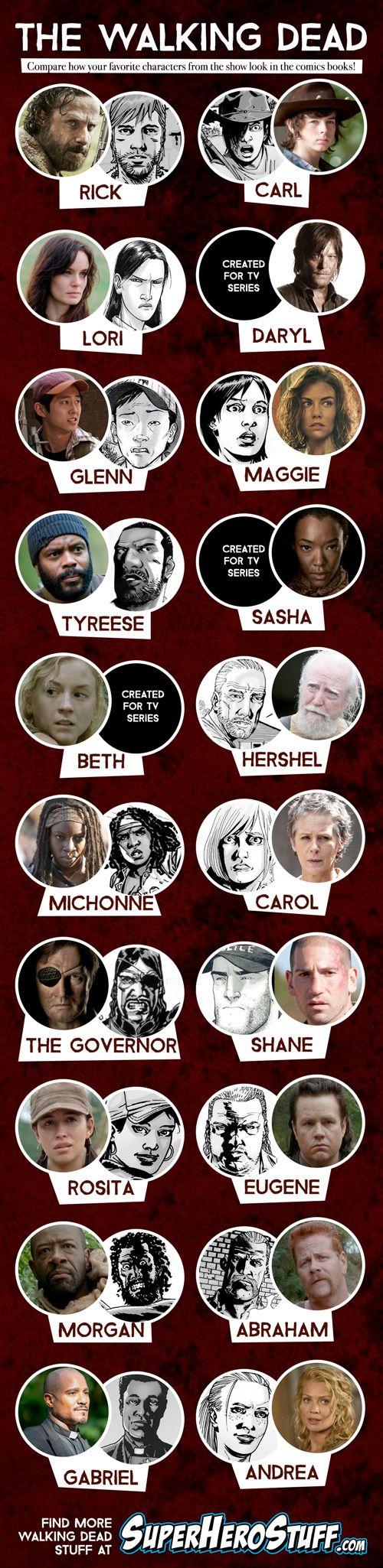 INFOGRAPHIC: The Walking Dead – TV vs Comics