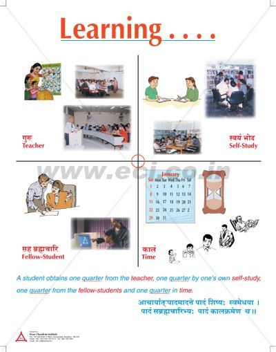 Educational Posters of ECI