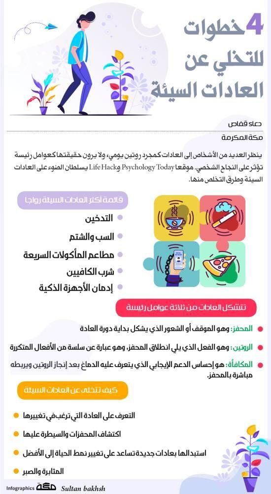 إنفوجرافيك 4 خطوات للتخلي عن العادات السيئة جراف إنفوجرافيك العادات السيئة صحيفة مكة Psychology Today Psychology Infographic