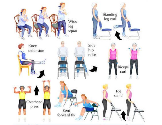 Best osteoporosis exercises: weight-bearing, flexibility, A regular program of walking, and strength and flexibility training can help improve osteoporosis and prevent its onset. Description from osteoporosistreatment.link. I searched for this on bing.com/images